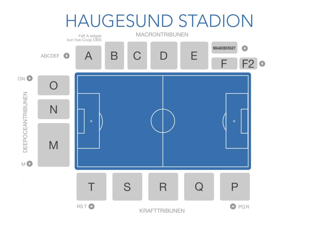 Stadionkart